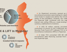 tcx-myanmar